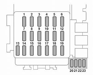 Subaru Forester  2008  - Fuse Box Diagram