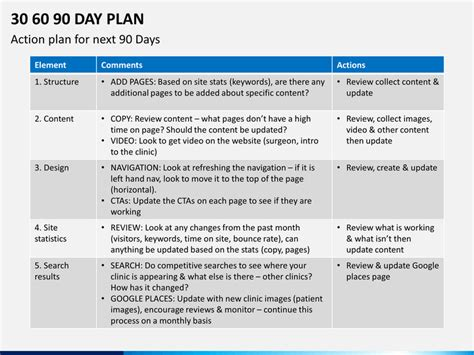 Search Results For 30 60 And 90 Day Plan Template