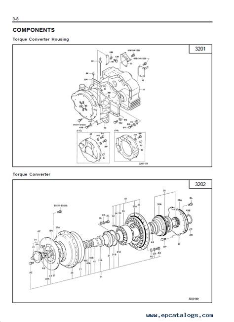 toyota  fdfg   series forklifts  manual