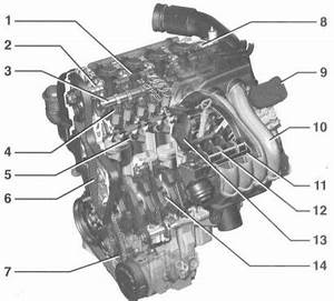 Audi A4 Gasoline Engines Diagrams    Engine Diagram
