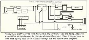 simple shovelhead wiring diagram for harley davidson get With wiring diagram furthermore chopper wiring diagram in addition simple