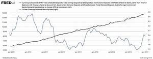 Ten Charts Demonstrating The 2017 Stock Market Euphoria ...