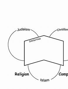 35 Christianity And Islam Venn Diagram
