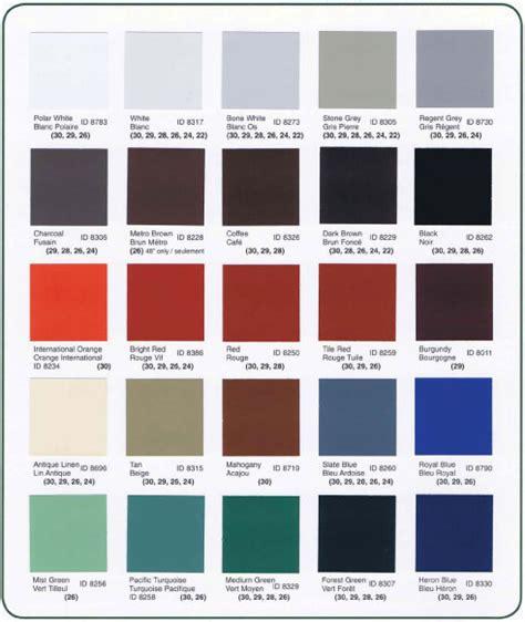 steel color charte de couleur acier arcan aluminium