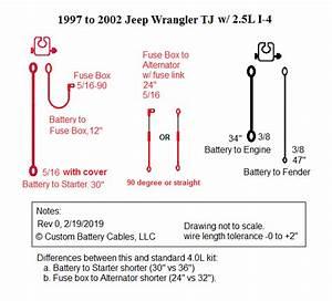 Alternator For 1995 Jeep Wrangler Wiring Diagram
