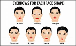 Essential Guidelines and Tips to Get Perfect Looking Eyebrows