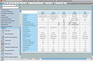 Software Product Comparison Chart Template - masterspanish