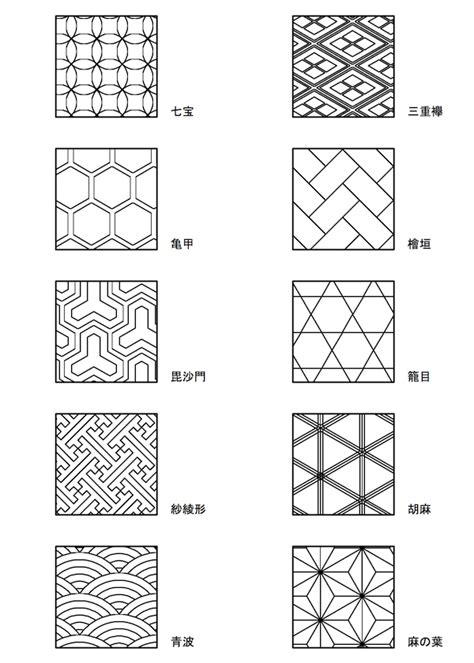 vectorworks design blog