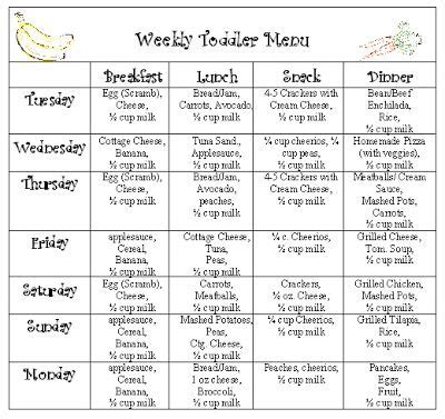 nutrition for toddlers sample weekly toddler menu 455 | d2eca34ae0169f7abf800d92417e6717