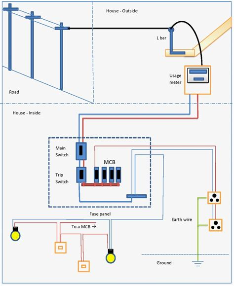 house wiring diagram in images how to guide and