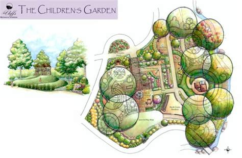 Landscape design for children and their environments in urban context 299 as childhood has become more restricted, opportunities for interaction with nature and natural experience are even more critical (mark francis, in lyle, 1997). The Cliffs Botanical Gardens Designs