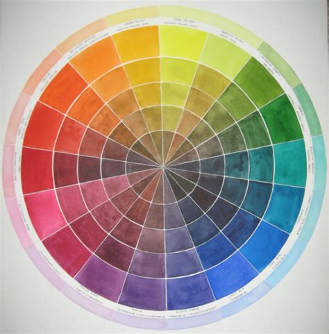 building your palette of colours blundell artist