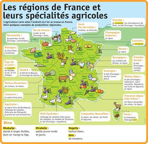 cuisine du nord de la autour de la gastronomie carte régions françaises et