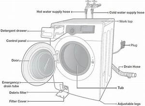 Samsung Front Load Washer Parts Diagram