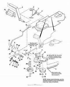 Thunderheart Wiring Harness