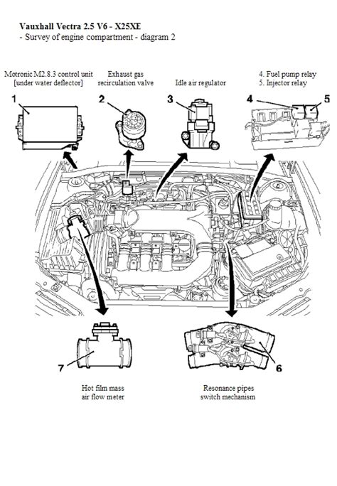 Wiring Diagram Opel Astra F by Opel Wiring Schematics Wiring Diagram Opel Astra F Wiring
