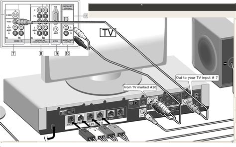 Wiring Diagram From Sony Home Theater Dav Fxw Bravia