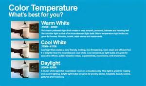 kelvin color temperature in light bulbs