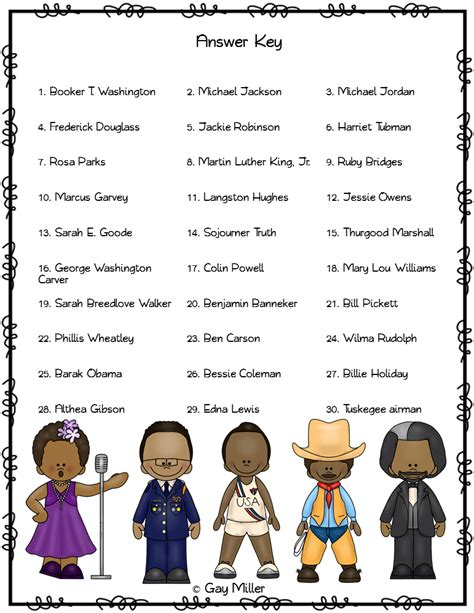 free worksheets 187 black history month worksheets free