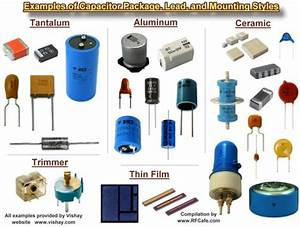 capacitor types pdf - Google Search | electronic board ...