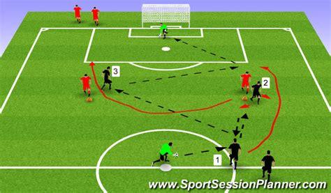 footballsoccer overlapping runs technical movement