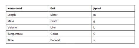 2 liters in kg measurement worksheet team neon