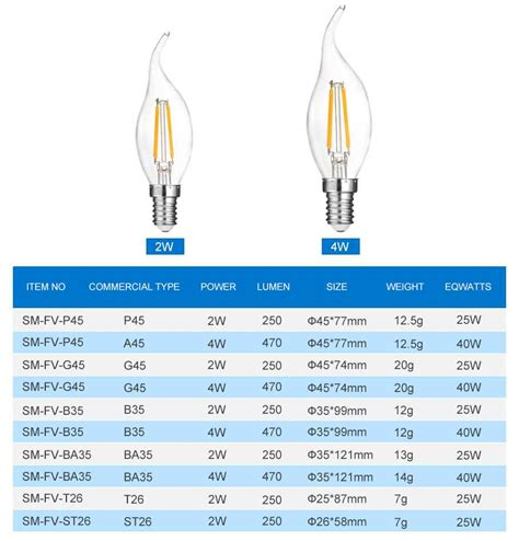 p led filament bulb led filament bulbs led filament