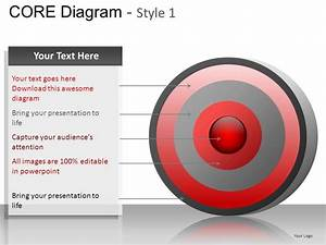 Core Diagram Style 1 Powerpoint Presentation Slides