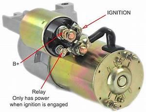 Marine 454 Starter Alternator Wiring Diagram : chevy mini starter fits 283 327 350 396 454 153 tooth ~ A.2002-acura-tl-radio.info Haus und Dekorationen