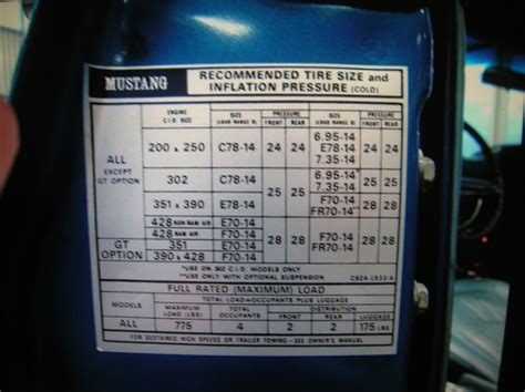factory tire size   mach   mustang source ford mustang forums