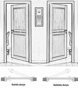 How do I determine the door opening direction?