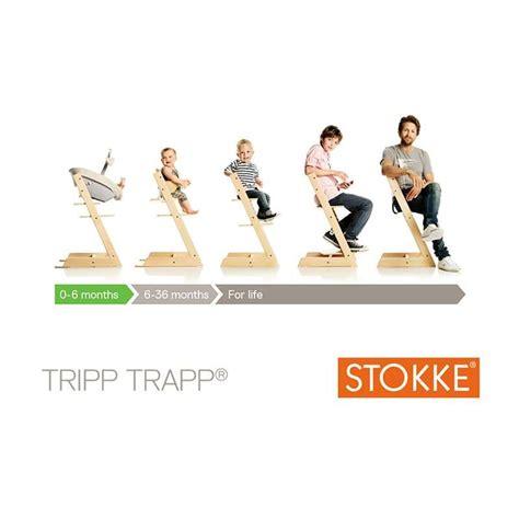 [ Chaise Haute ] Tripp Trapp Stokke (avis ?