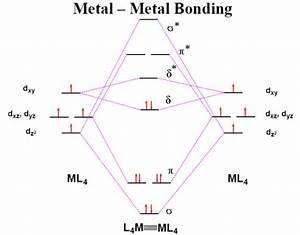21 7a  Chromium Metal