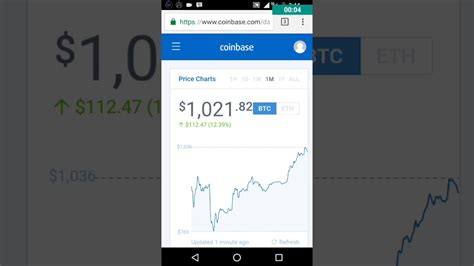 Withdrawal methods the withdrawal methods on coinbase are the same as the deposit methods with the addition of paypal for some customers. How To Find Bitcoin Transaction Id Coinbase | How To Get Bitcoin Quora