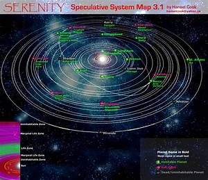 Firefly Solar System - Pics about space