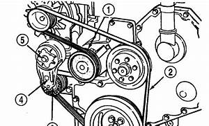 30 2005 Dodge Durango Serpentine Belt Diagram