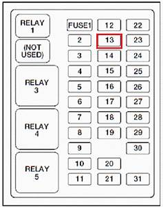 1999 Ford F450 Fuse Box Diagram