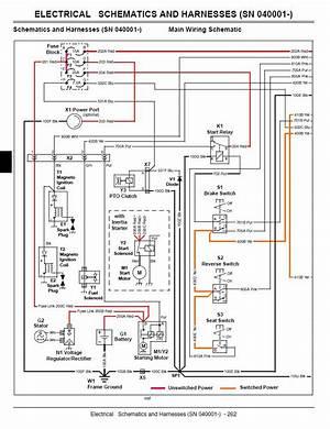 John Deere X300 Fuse Box Diagram -  MALCOLM.R.MACKAY.41443.ENOTECAOMBREROSSE.IT | X300 Wiring Diagram |  | Wiring Diagram Resource malcolm r mackay 41443