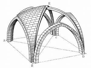 Richard Chenoweth Architect