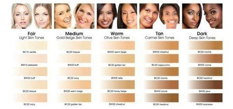 Shade Of For Skin Tone by Ultimate Makeup Foundation Guide Even Pro S Need To