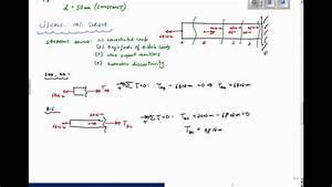Shear Stress Due To Torsion Example Problem - Mechanics Of Materials