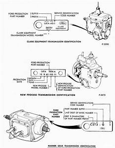 Manual Transmission Applications