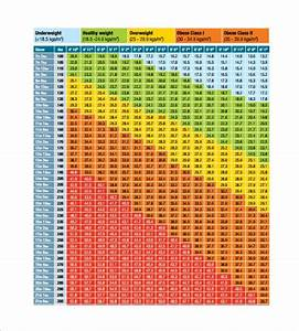 9 Kg To Lbs Chart Templates For Free Download Sample