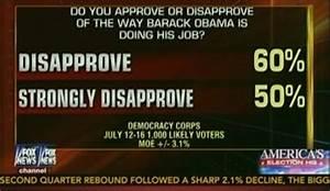 Obama Job Approval Rating Chart Dishonest Fox News Chart Obama Approval Rating Edition
