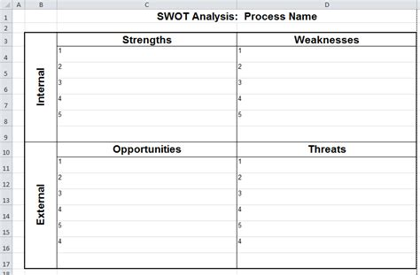 Swot Analysis Worksheet Template by Swot Analysis Template For Microsoft Excel