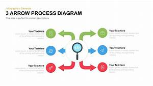 Arrow Process Diagram Powerpoint And Keynote Template