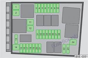 Fuse Box Diagram  U0026gt  Skoda Octavia  Mk3  5e  2013