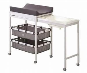 Petite Table A Langer : les tables langer avec baignoire int gr e mon sac a langer msl ~ Teatrodelosmanantiales.com Idées de Décoration
