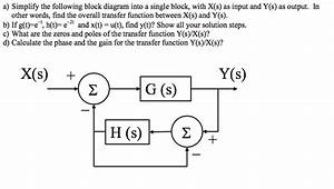 Solved  Simplify The Following Block Diagram Into A Single