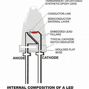 How Do Led Light Bulbs Work  Properties And Working